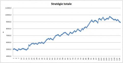 http://forum.sportytrader.com/static/mesimages/244333/Strategieensemble.png