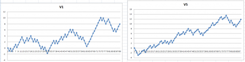 http://forum.sportytrader.com/static/mesimages/244333/graphevictoire30sept.png